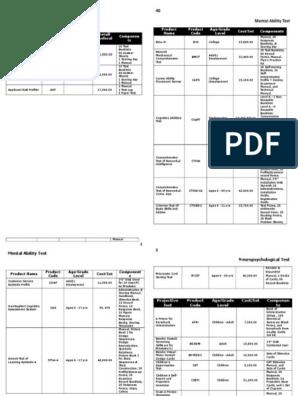 Price List For Psychological Test Psychological Resources