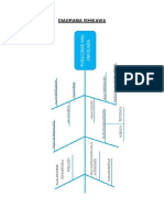 Diagrama Ishikawa y Dispersion