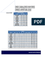 posi_aper_CAB-MAY_ 2018 (2).pdf