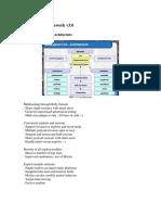 Metasploit Framework v3 Basics