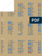 Voting Results for the 2026 Fifa World Cup