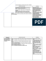 Resultados de Aprendizaje, Criterios de Evaluación y Contenidos