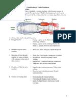 Classification of Turbo Machinery
