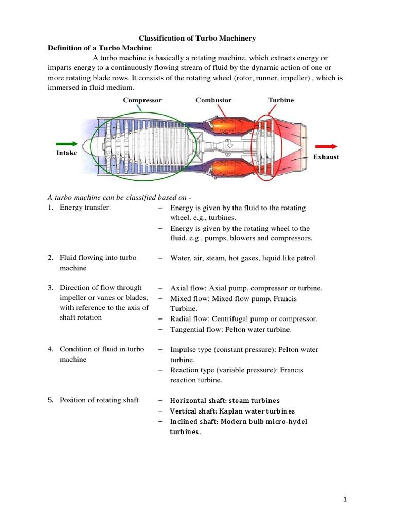 Classification of Turbo Machinery   Turbine   Turbomachinery