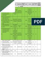 TABLA_DE_INFRACCIONES_TRANSITO_DS_003-2014-MTC_Y_DS_025-2014__2___3_.pdf