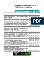 Infracciones Comunes en Materia Armas Cartucheria