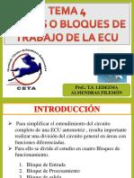 Tema 4 Etapas de La Ecu