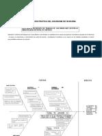 aplicacion practica 1 - ACCIDENTES EN OBRA DE LA MUNICIPALIDAD.doc