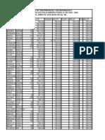 Planilha de Xerox Junho 2016