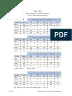 DOSIFICACIONES.pdf