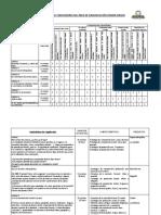 COMUNICACION PCI.docx