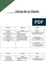 Características de Un Cliente