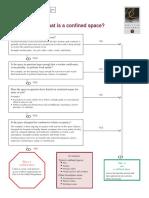 Confined Space Flowchart PDF En