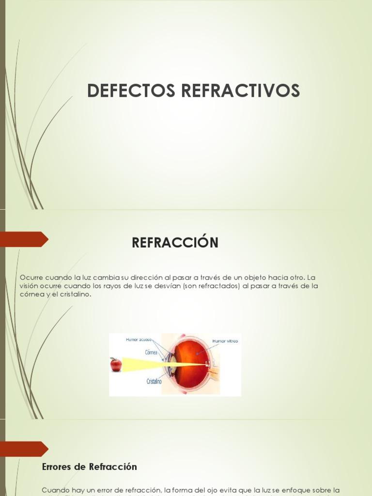 9761be3218 defectos refractorios