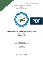 Unidad v Administracion de Los Recursos Productivos Juliana de La Rosa