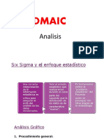 DMAIC analisis