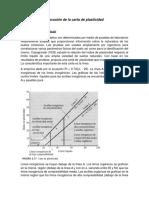 Discusión de la carta de plasticidad11111.docx
