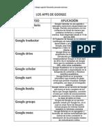 Los Apps de Google