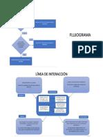 Flujograma - Linea Interaccion