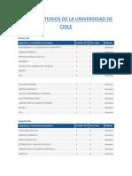 Plan de Estudios de La Universidad de Chile