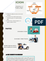 Contrato leasing.pptx