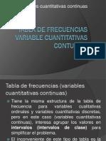 Variable Cuantitativas Contuinas