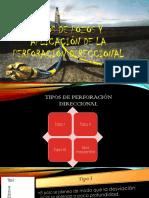 Tipos de Pozos y Aplicación de La Perforación