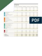 Presupuesto Del Proyecto (Correcto)
