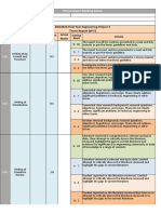 FYP2_Thesis Report Rubric