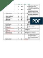 Air Reciever Stress Calculation