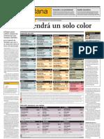 Encuesta distritos Lima-Apoyo