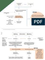 Sintesis Unidad 1 - Mapa Conceptual BIM CONCEPTOS