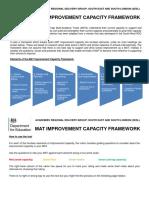 MAT Self-Assessment Tool v1.1