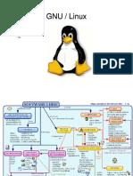 Linux Concepts Vm