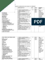Planificare Calendaristica Upstream Intermediate Cls IX
