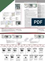 25333 03 HeiTel Event Management System TDS A3 IE Lores