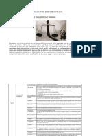 la-clasificacic3b3n-de-las-cosas-en-el-derecho-romano.pdf