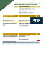 Criterios de Calificación Oposiciones 2016 Asturias