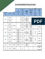 equivalencias_niveles_examenes_ingles.pdf