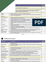 Prism a 2009 Checklist