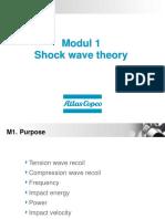 04a Shock Wave Theory v6