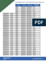 ansv_listado_de_radares_de_propiedad_ansv_en_comodato.pdf