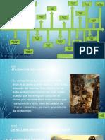linea del tiempo de la Evolución de la Manufactura_Aryoli Balam_Victor Del Angel.pptx