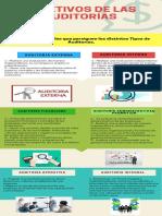 Objetivos de Las Auditorías (1)