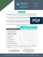 Requisitos Homologación España