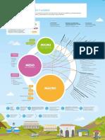 1 Saba Infografia El-modelo Articulacion Actores