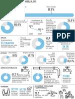 Calidad Vida Medellin Informe