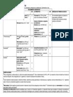 BALANITIS Y BALANOPOSTITIS EN ADULTOS .pdf