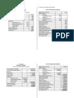 CGS Schedule