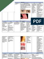 Dermatology EORE Test